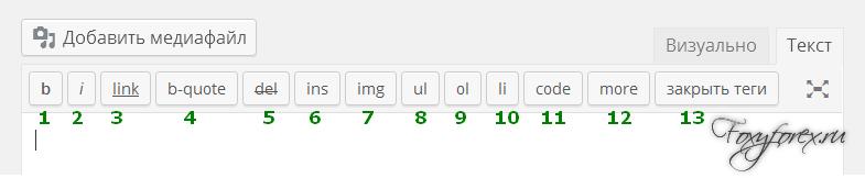 Текстовый редактор wordpress