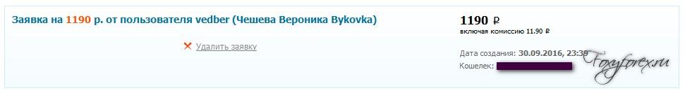 вывод денег с Etxt.ru