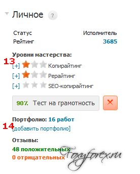 etxt ru биржа копирайтинга как работать